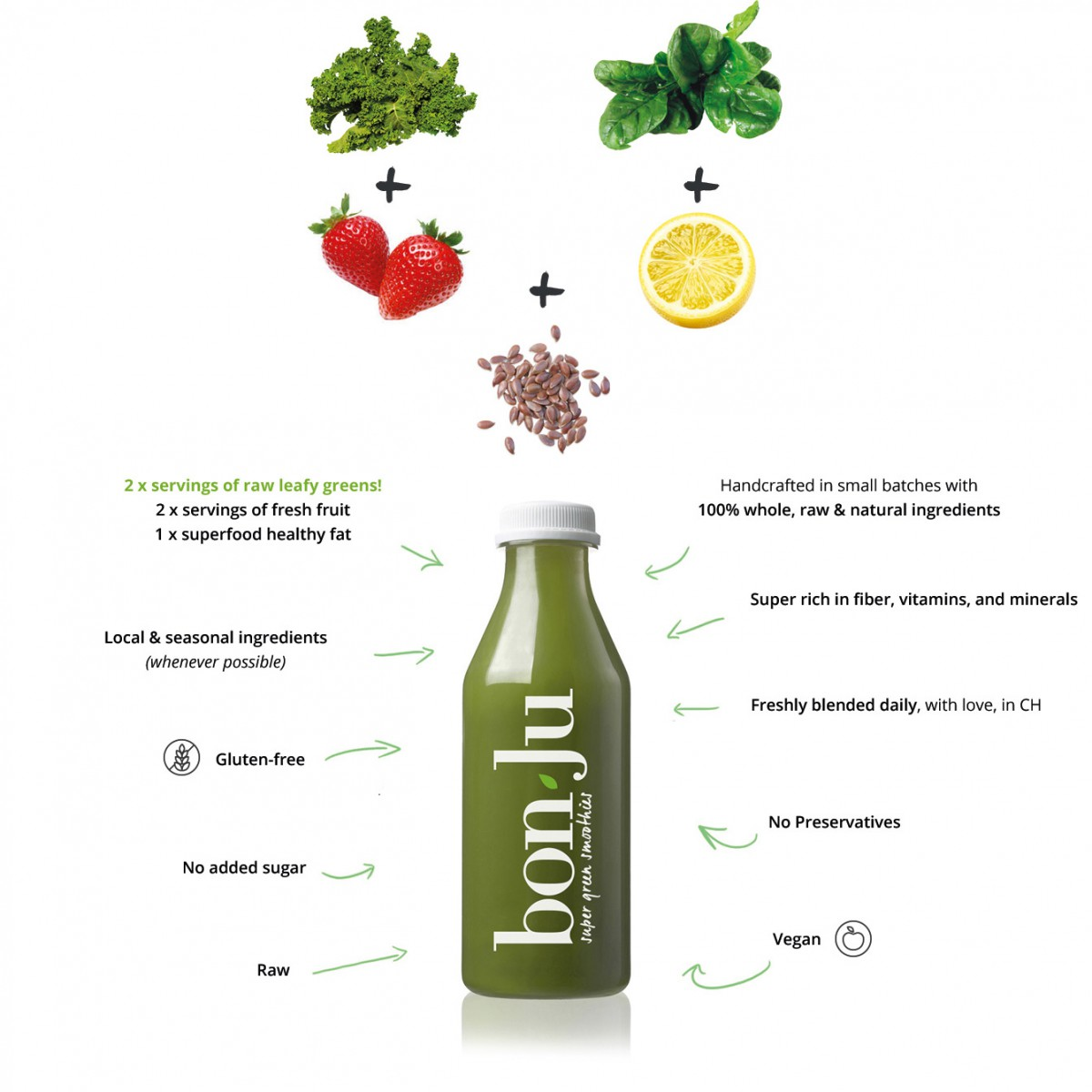 green smoothie BonJu/ what is insde a smoothie