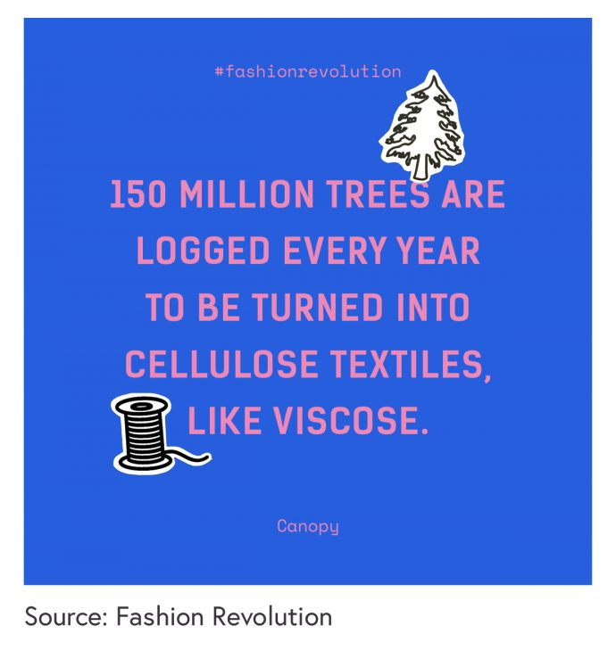 DO YOU KNOW HOW SUSTAINABLE IS VISCOSE FIBRE? currently wearing swiss blog