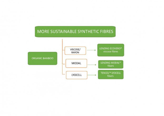 3 Reasons Why You Should Not Buy Polyester currently wearing swiss sustainable blog miri ramp